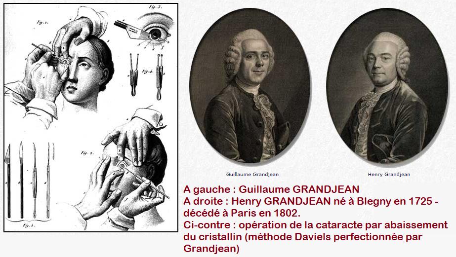 Grandjean oculistes 1
